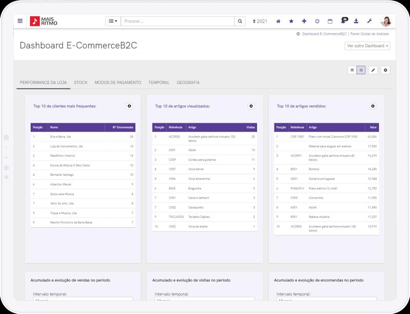 Dashboard e-Commerce B2C